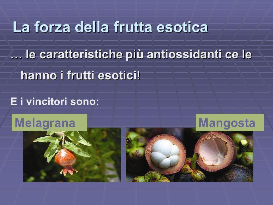La forza della frutta esotica