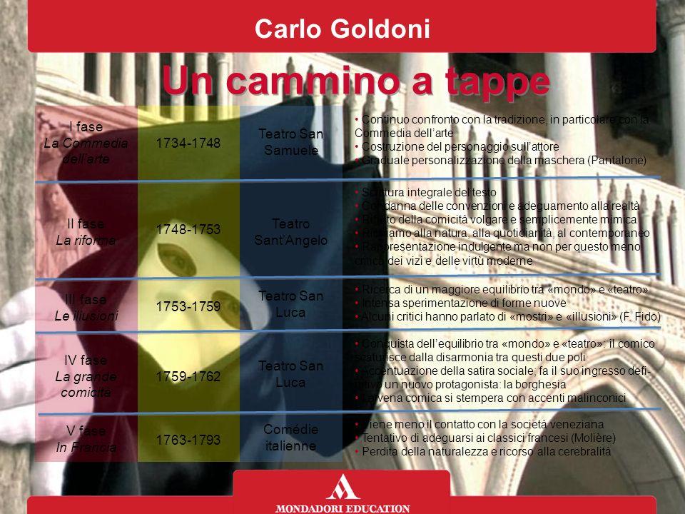 La casa di goldoni a chioggia ppt video online scaricare for Accenti francesi