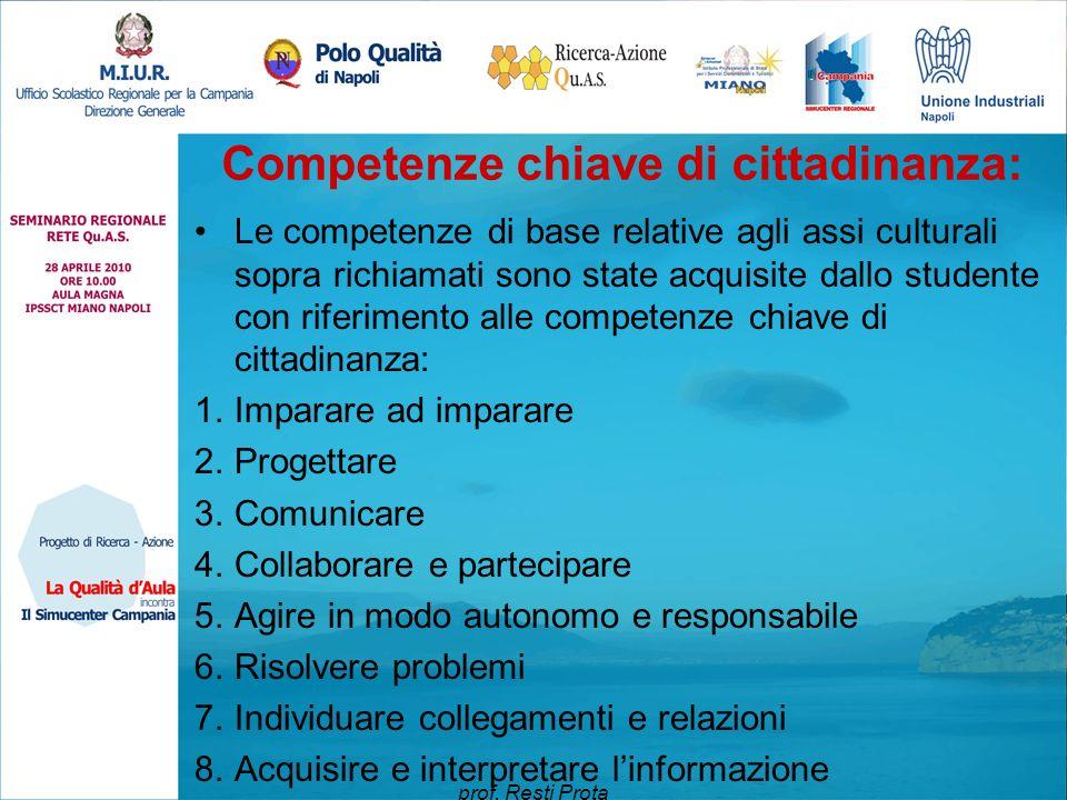 Competenze chiave di cittadinanza: