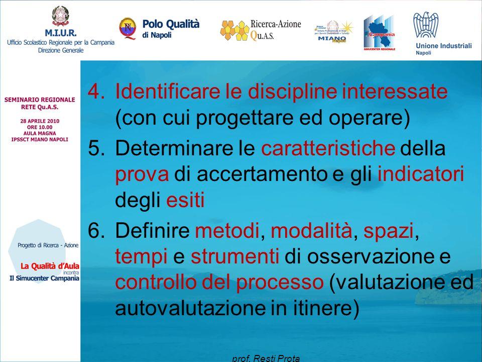 Identificare le discipline interessate (con cui progettare ed operare)