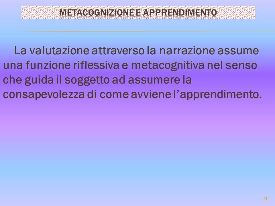 METACOGNIZIONE E APPRENDIMENTO