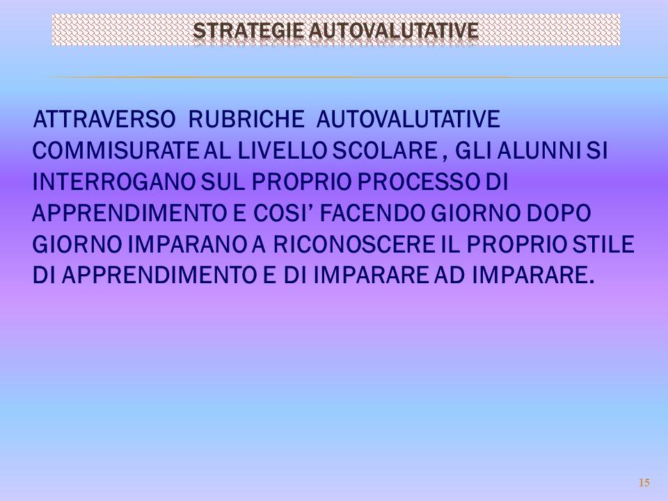 STRATEGIE AUTOVALUTATIVE