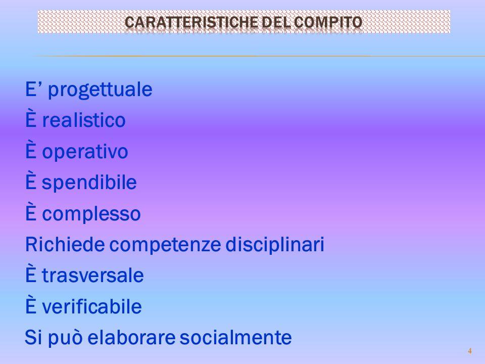 CARATTERISTICHE DEL COMPITO