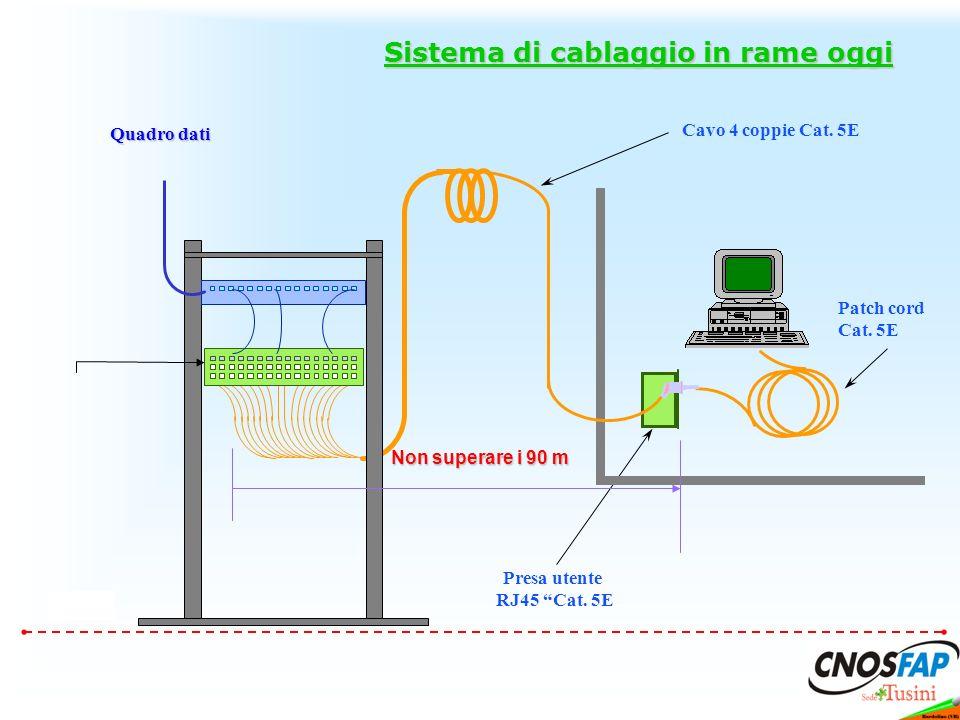 Schema Cablaggio Strutturato : Schema cablaggio cavo di rete cat connessione