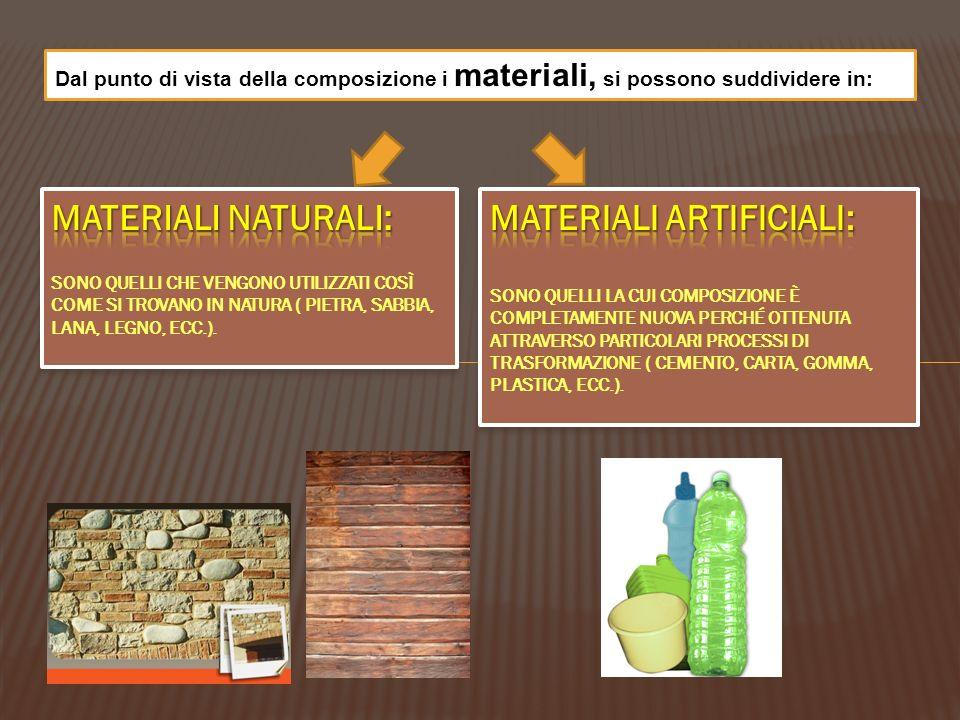 materiali artificiali: