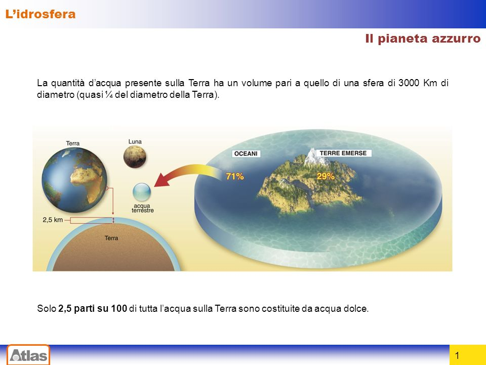 L'idrosfera Il pianeta azzurro