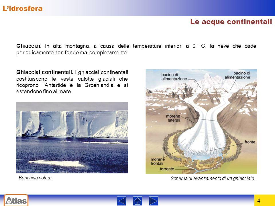 L'idrosfera Le acque continentali