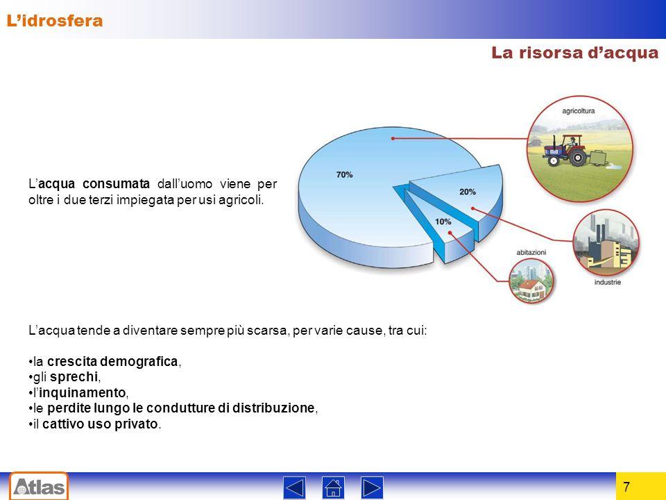 L'idrosfera La risorsa d'acqua