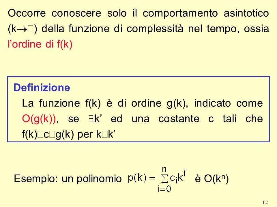 Occorre conoscere solo il comportamento asintotico (k®¥) della funzione di complessità nel tempo, ossia l'ordine di f(k)