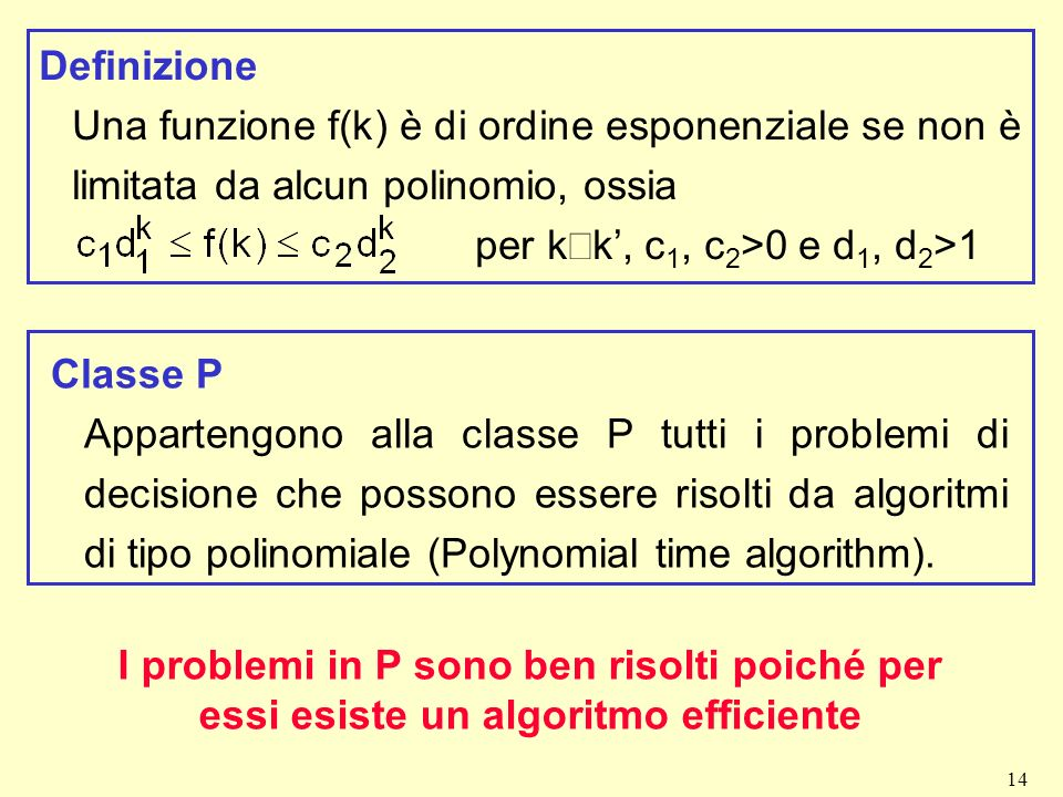 Definizione Una funzione f(k) è di ordine esponenziale se non è limitata da alcun polinomio, ossia.