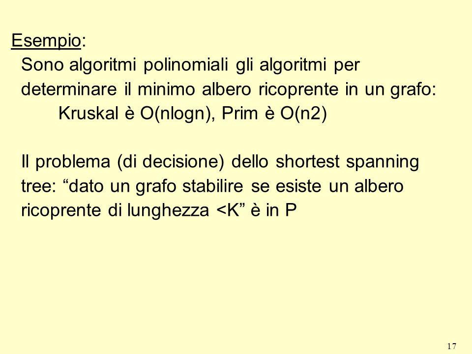 Esempio: Sono algoritmi polinomiali gli algoritmi per determinare il minimo albero ricoprente in un grafo: