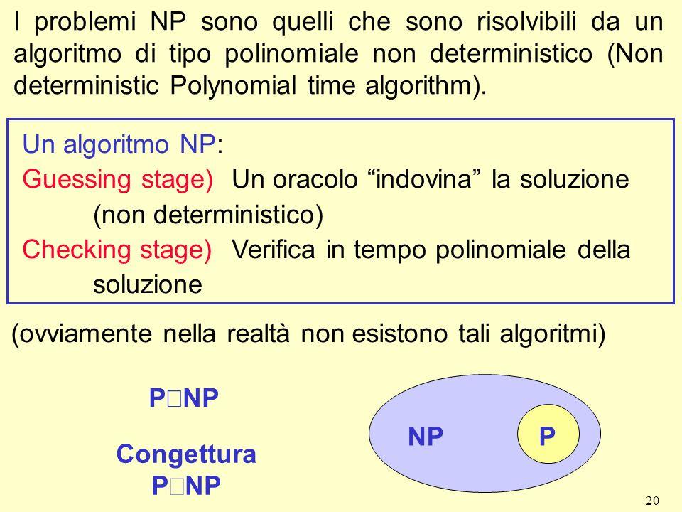I problemi NP sono quelli che sono risolvibili da un algoritmo di tipo polinomiale non deterministico (Non deterministic Polynomial time algorithm).
