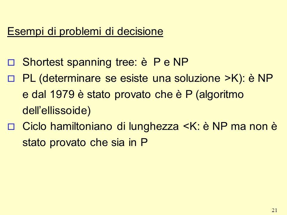 Esempi di problemi di decisione