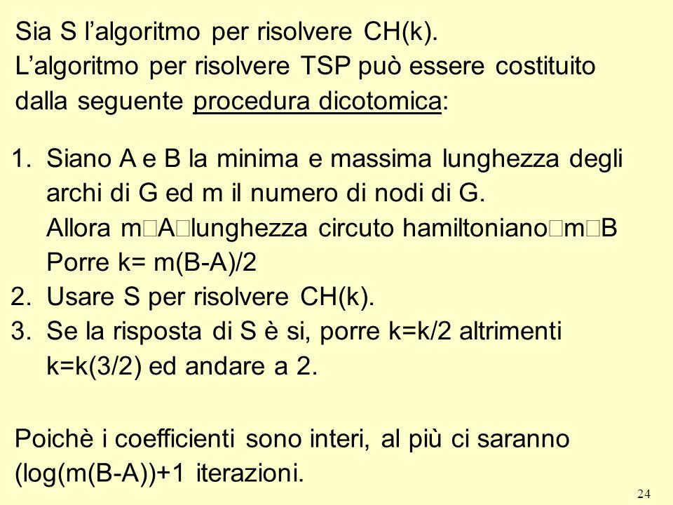 Sia S l'algoritmo per risolvere CH(k).
