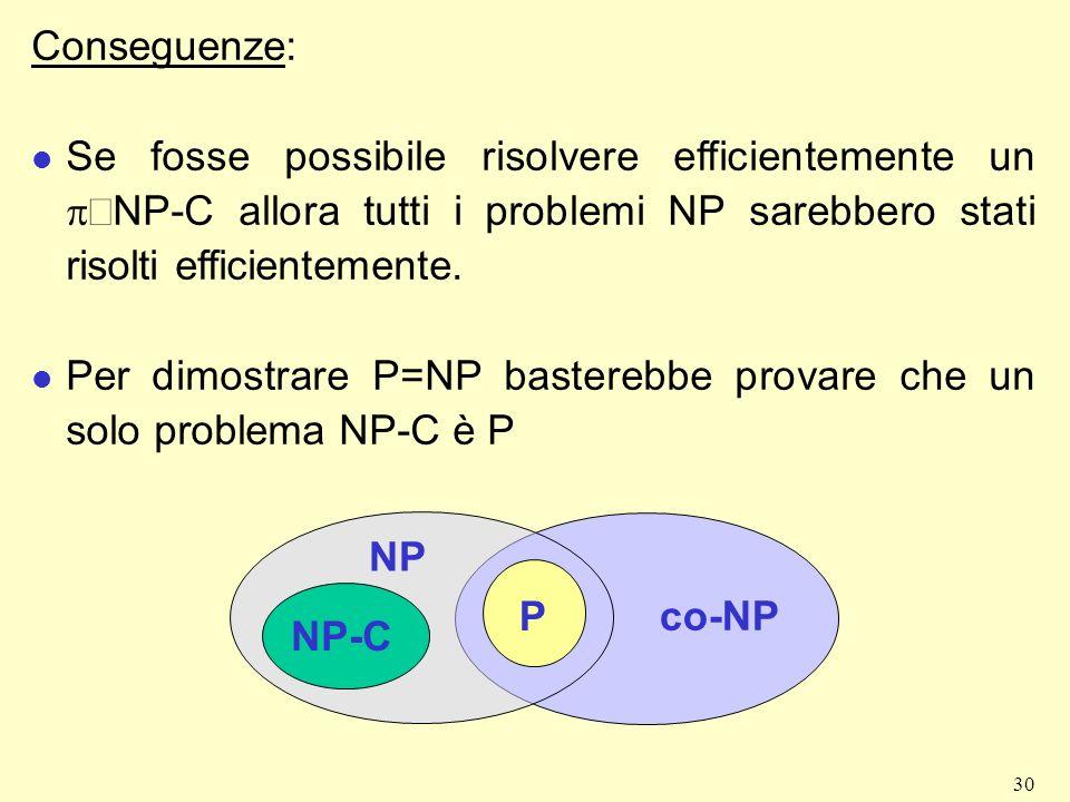 Conseguenze: Se fosse possibile risolvere efficientemente un pÎNP-C allora tutti i problemi NP sarebbero stati risolti efficientemente.