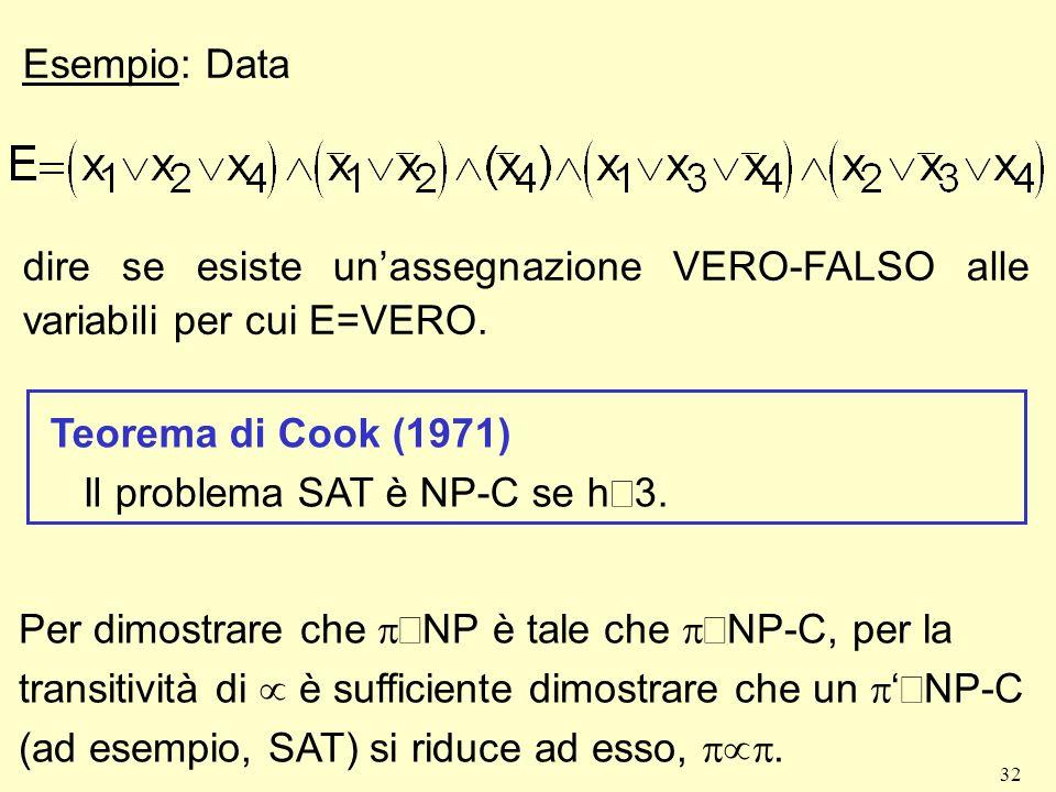 Esempio: Data dire se esiste un'assegnazione VERO-FALSO alle variabili per cui E=VERO. Teorema di Cook (1971)