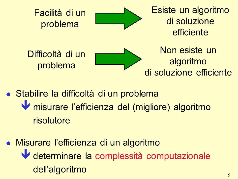 Esiste un algoritmo di soluzione efficiente Facilità di un problema