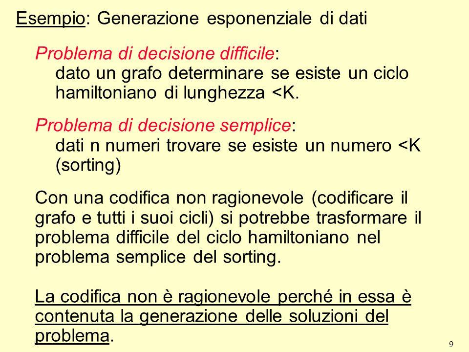 Esempio: Generazione esponenziale di dati