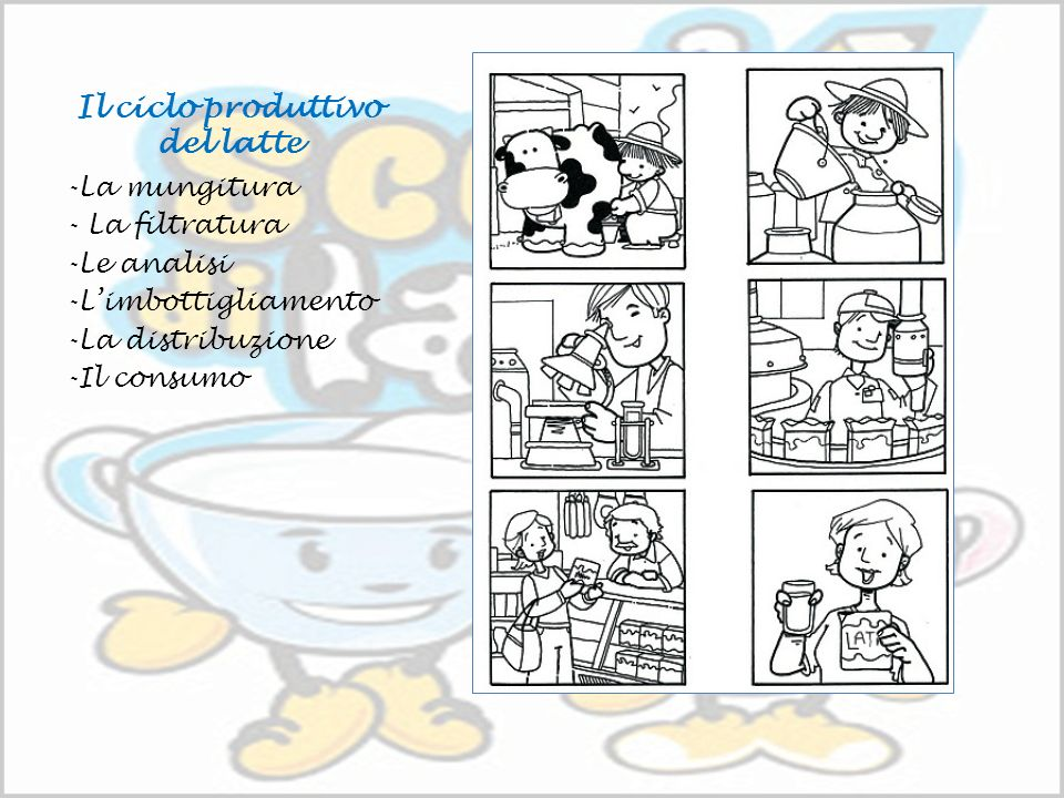 Il lapbook del latte la storia del latte ppt video for Formaggio da colorare per bambini