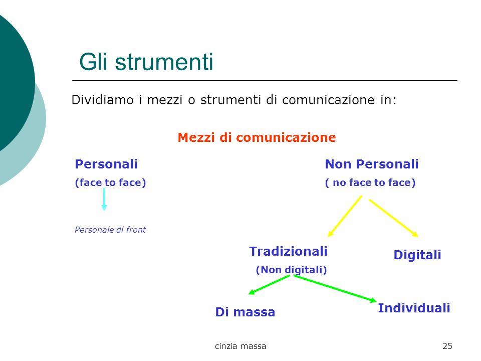Gli strumenti Dividiamo i mezzi o strumenti di comunicazione in: