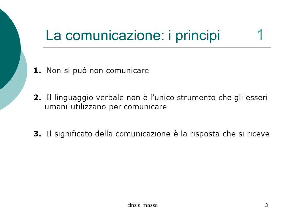 La comunicazione: i principi 1