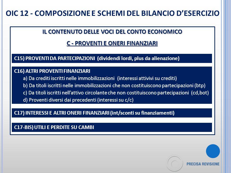 Composizione e schemi del bilancio d esercizio ppt scaricare - Crediti diversi in bilancio ...