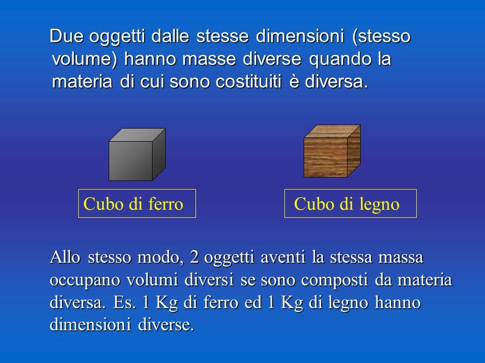 Due oggetti dalle stesse dimensioni (stesso volume) hanno masse diverse quando la materia di cui sono costituiti è diversa.