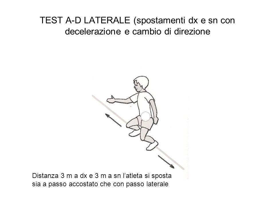 TEST A-D LATERALE (spostamenti dx e sn con decelerazione e cambio di direzione