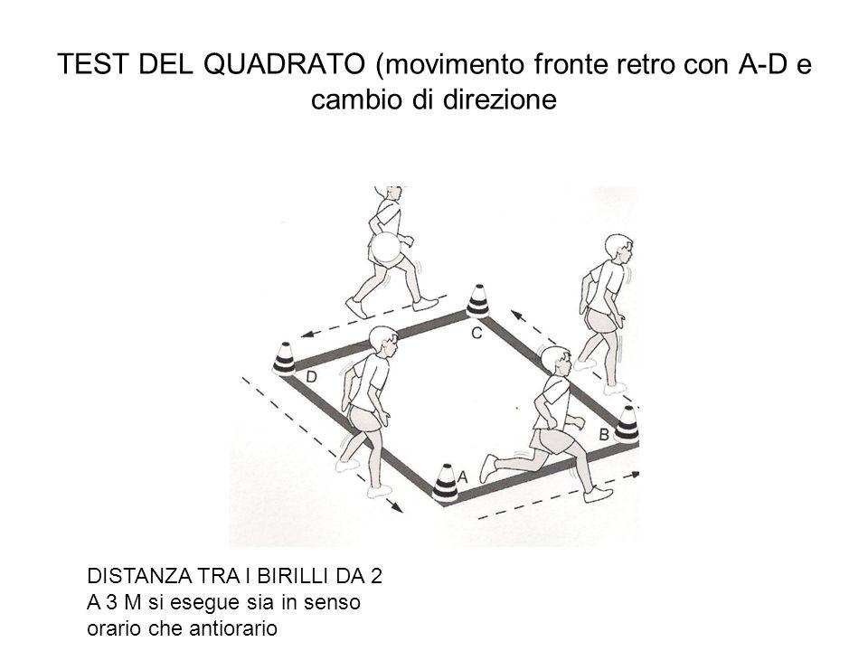 TEST DEL QUADRATO (movimento fronte retro con A-D e cambio di direzione