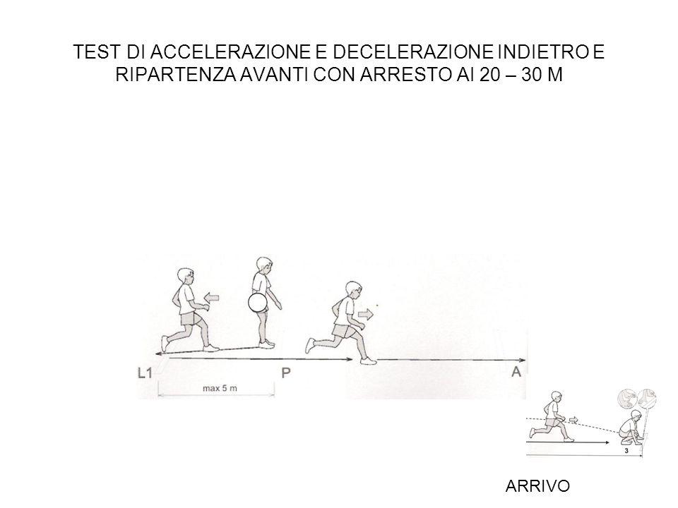 TEST DI ACCELERAZIONE E DECELERAZIONE INDIETRO E RIPARTENZA AVANTI CON ARRESTO AI 20 – 30 M
