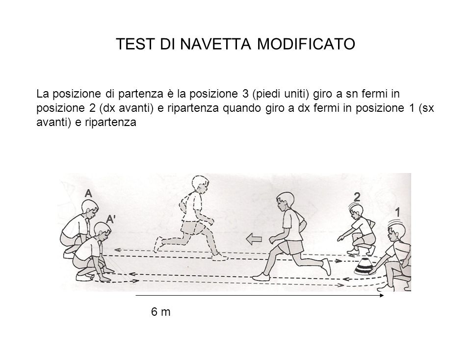 TEST DI NAVETTA MODIFICATO