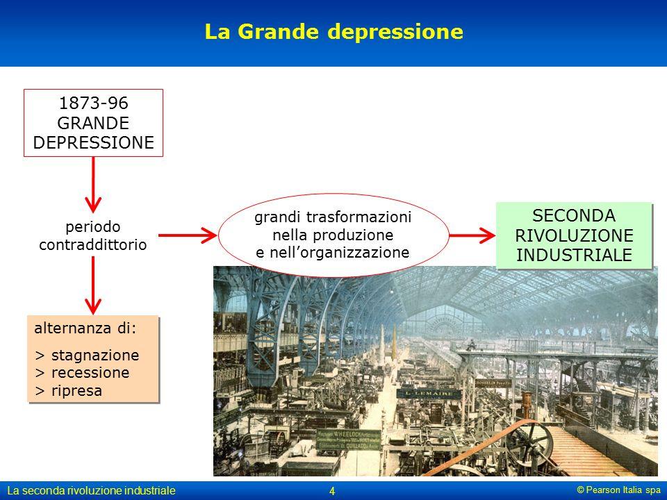La Grande depressione 1873-96 GRANDE DEPRESSIONE