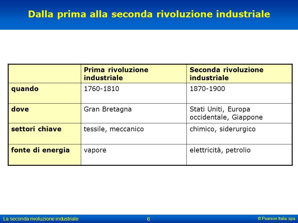 Dalla prima alla seconda rivoluzione industriale