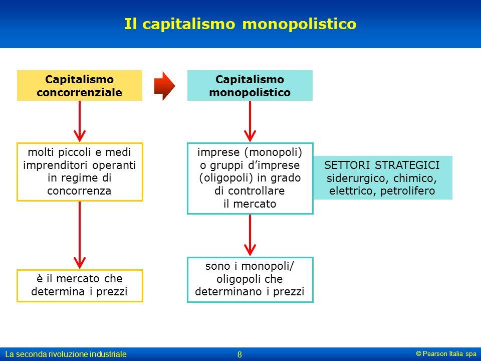 Il capitalismo monopolistico
