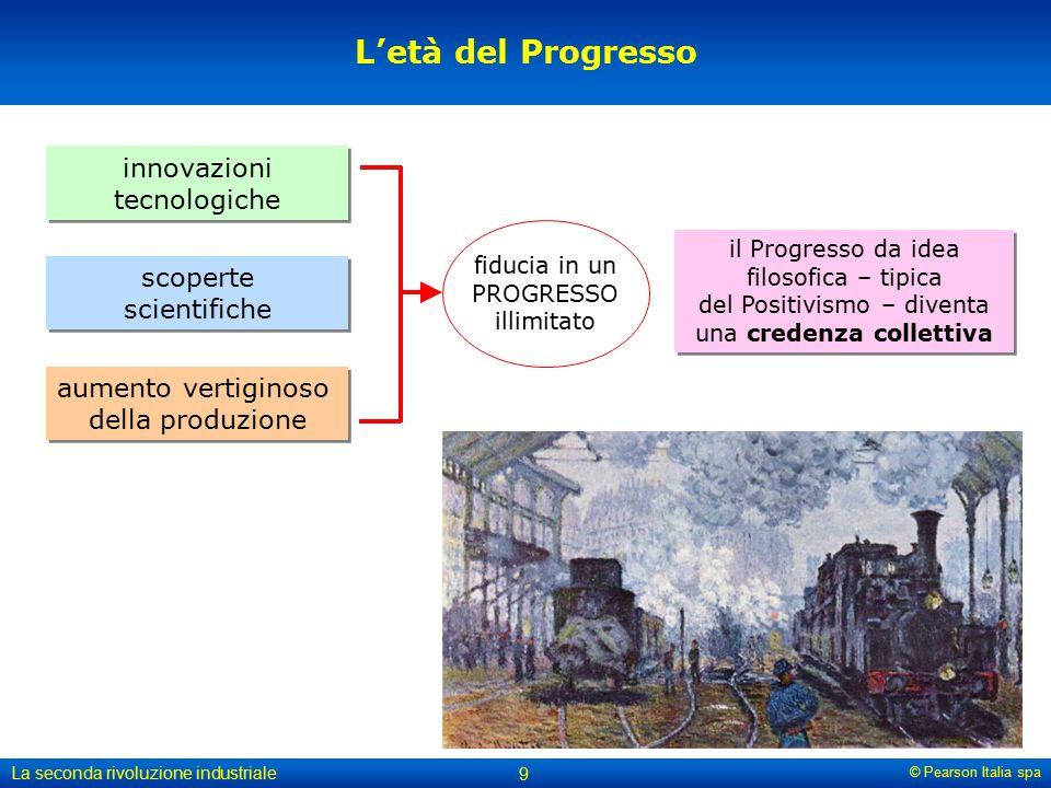 L'età del Progresso innovazioni tecnologiche scoperte scientifiche
