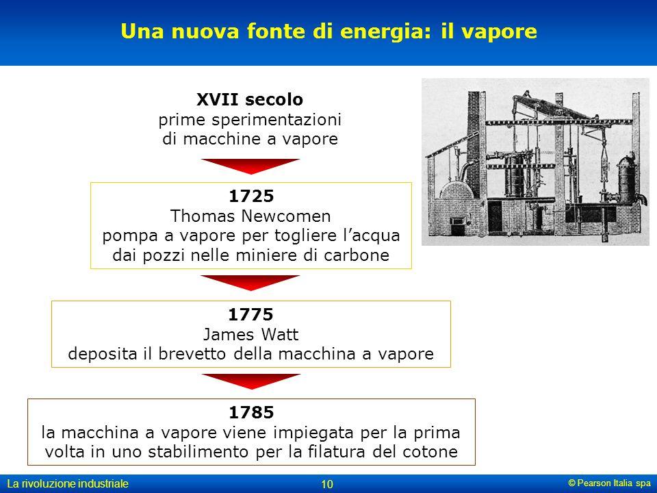 Una nuova fonte di energia: il vapore