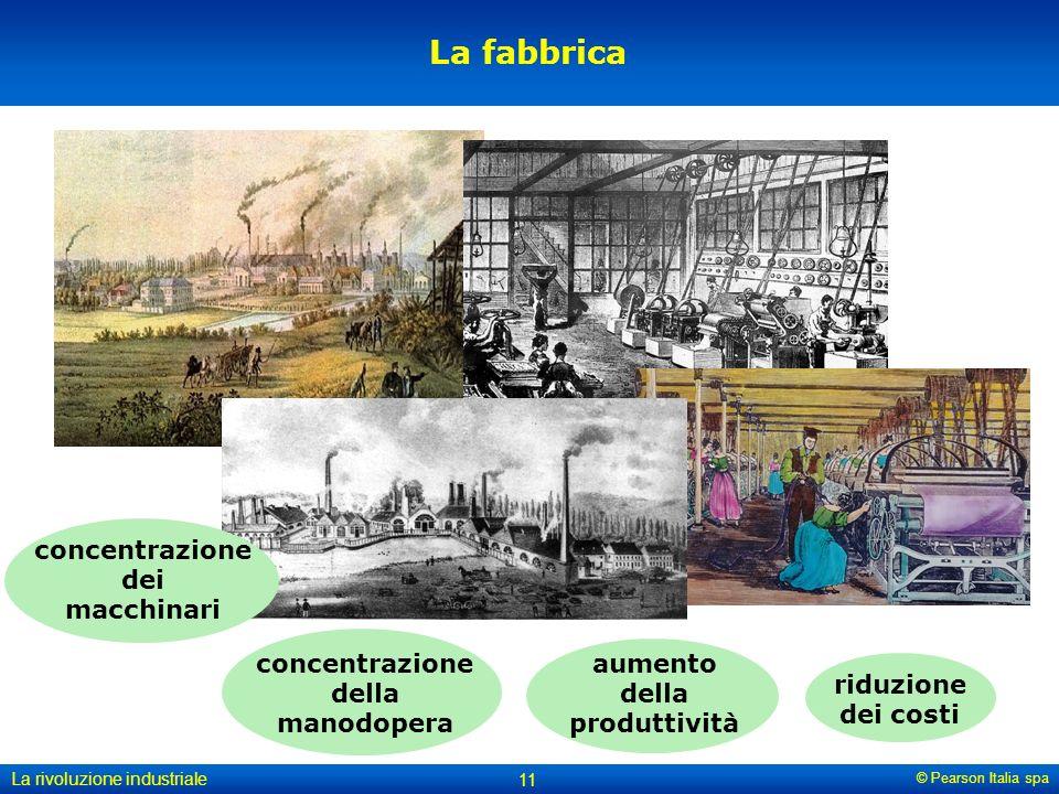 La fabbrica concentrazione dei macchinari