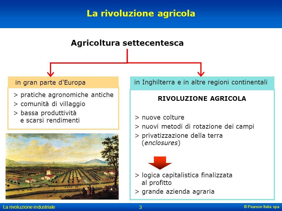 La rivoluzione agricola Agricoltura settecentesca