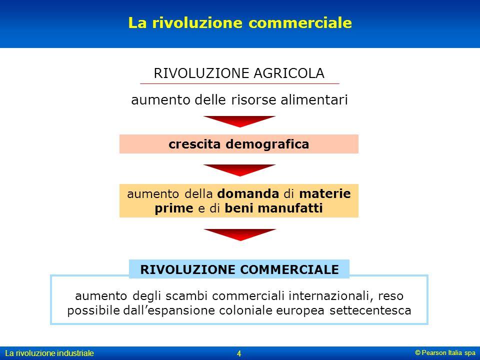 La rivoluzione commerciale RIVOLUZIONE COMMERCIALE