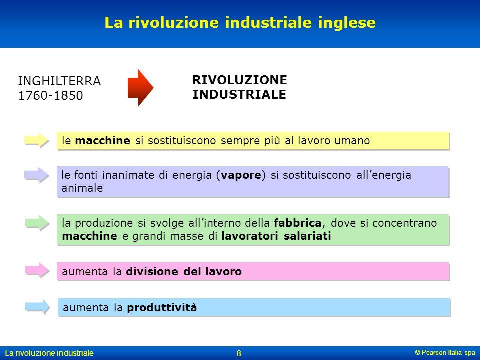 La rivoluzione industriale inglese RIVOLUZIONE INDUSTRIALE