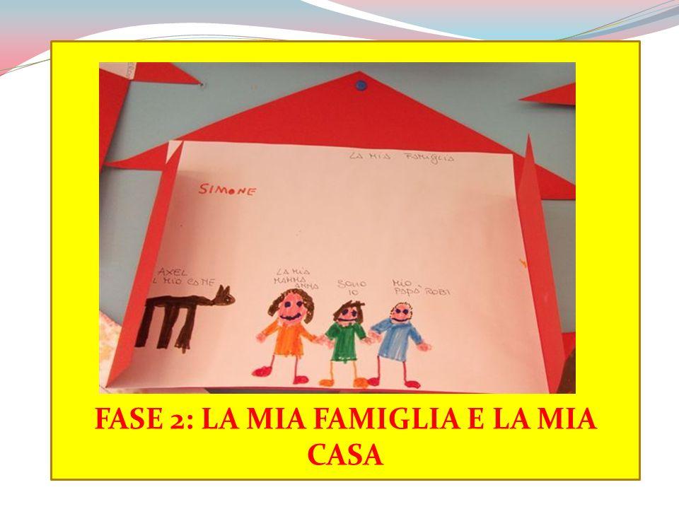 FASE 2: LA MIA FAMIGLIA E LA MIA CASA