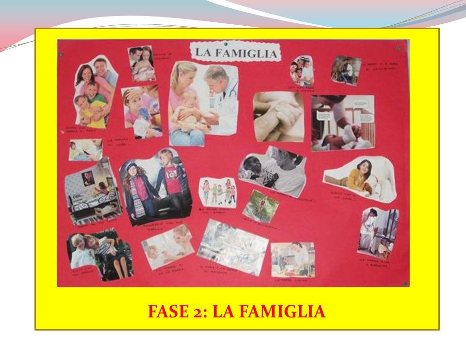 FASE 2: LA FAMIGLIA