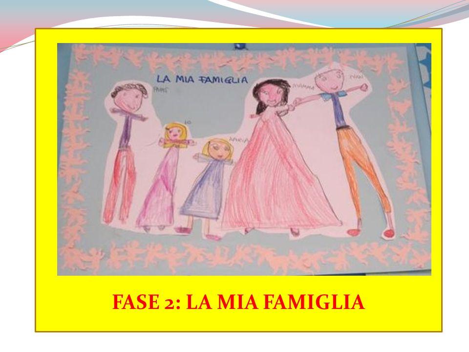 FASE 2: LA MIA FAMIGLIA
