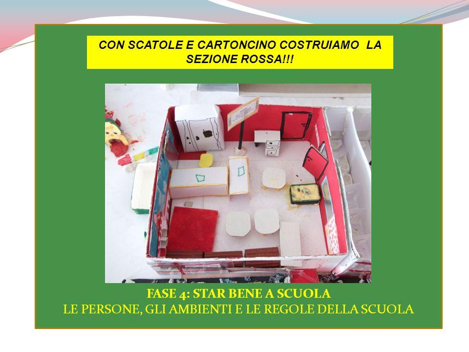 CON SCATOLE E CARTONCINO COSTRUIAMO LA SEZIONE ROSSA!!!