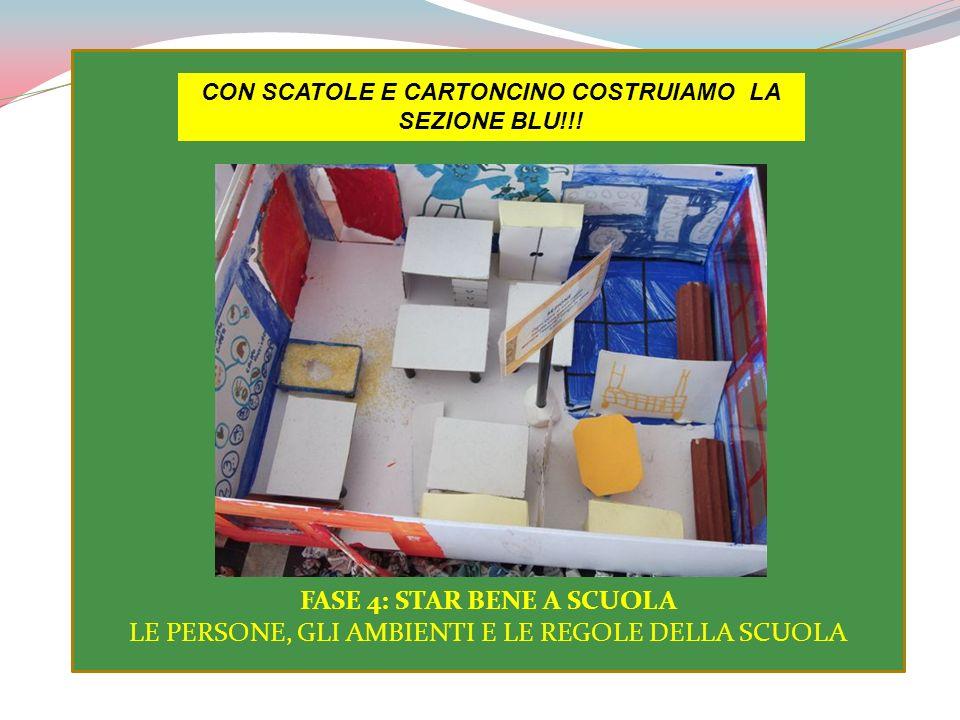 CON SCATOLE E CARTONCINO COSTRUIAMO LA SEZIONE BLU!!!