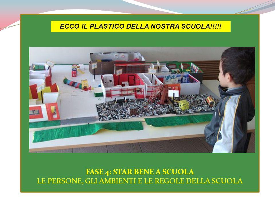 ECCO IL PLASTICO DELLA NOSTRA SCUOLA!!!!!