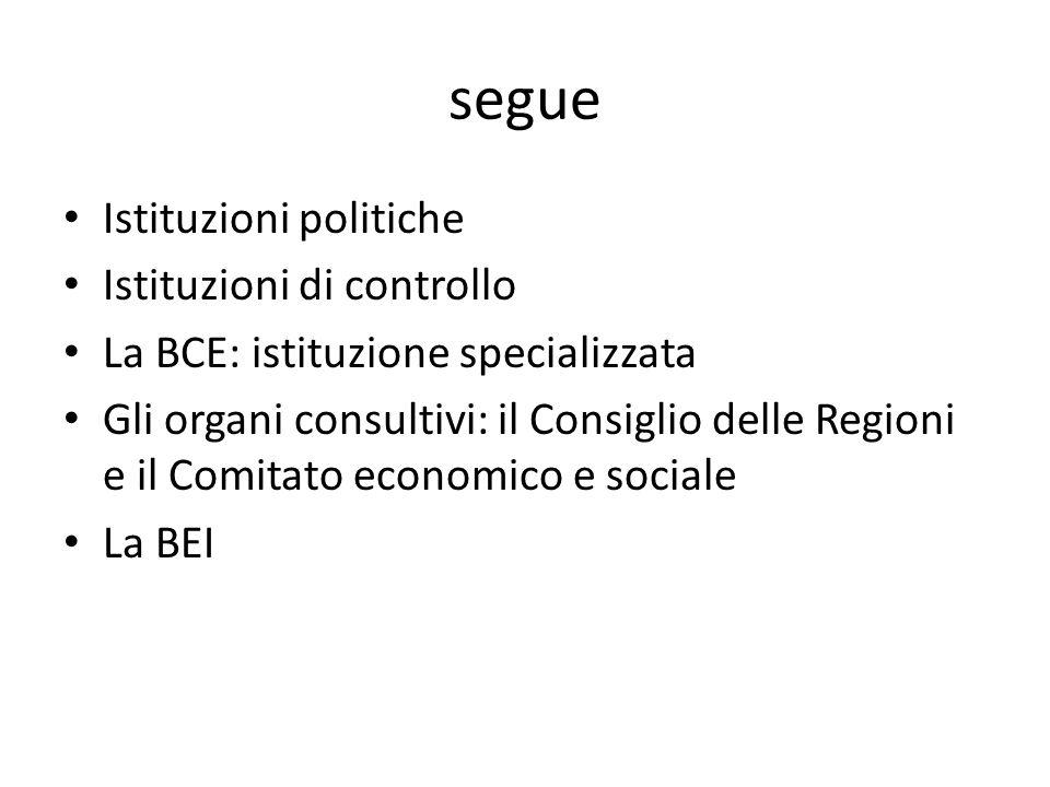 segue Istituzioni politiche Istituzioni di controllo