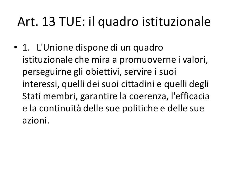 Art. 13 TUE: il quadro istituzionale