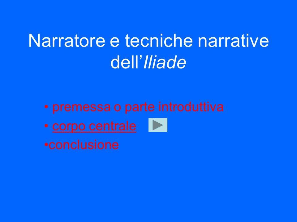 Che cosa significa esporre ppt scaricare for Narratore e interno o esterno