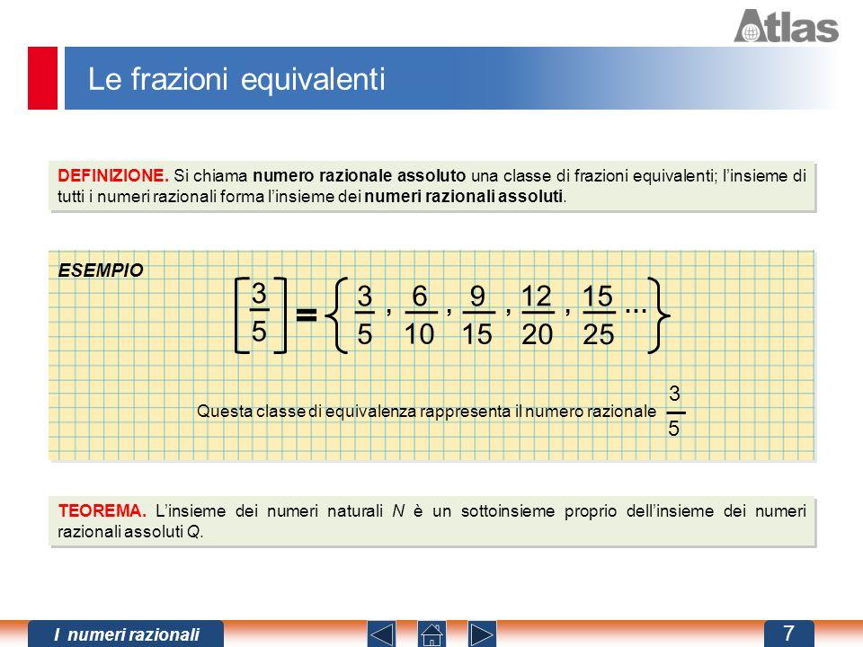 Questa classe di equivalenza rappresenta il numero razionale